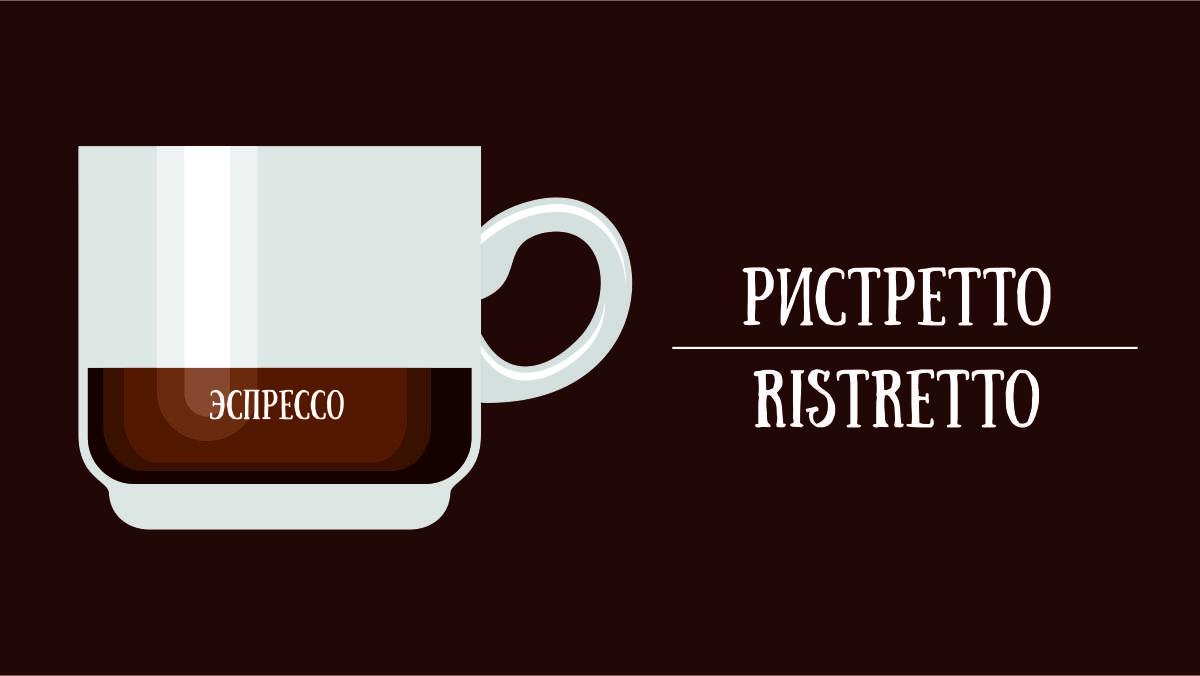 Кофе коретто: понятие, виды, рецепт приготовления дома