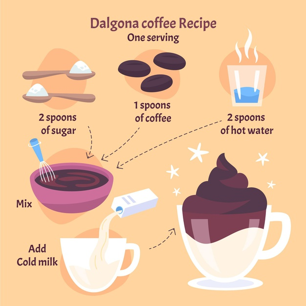 Как приготовить кофе дальгона по-корейски, рецепт, ингредиенты