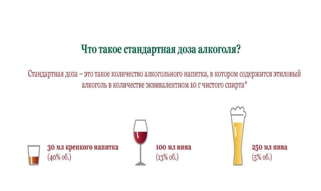 Как приготовить алкогольный квас в домашних условиях?