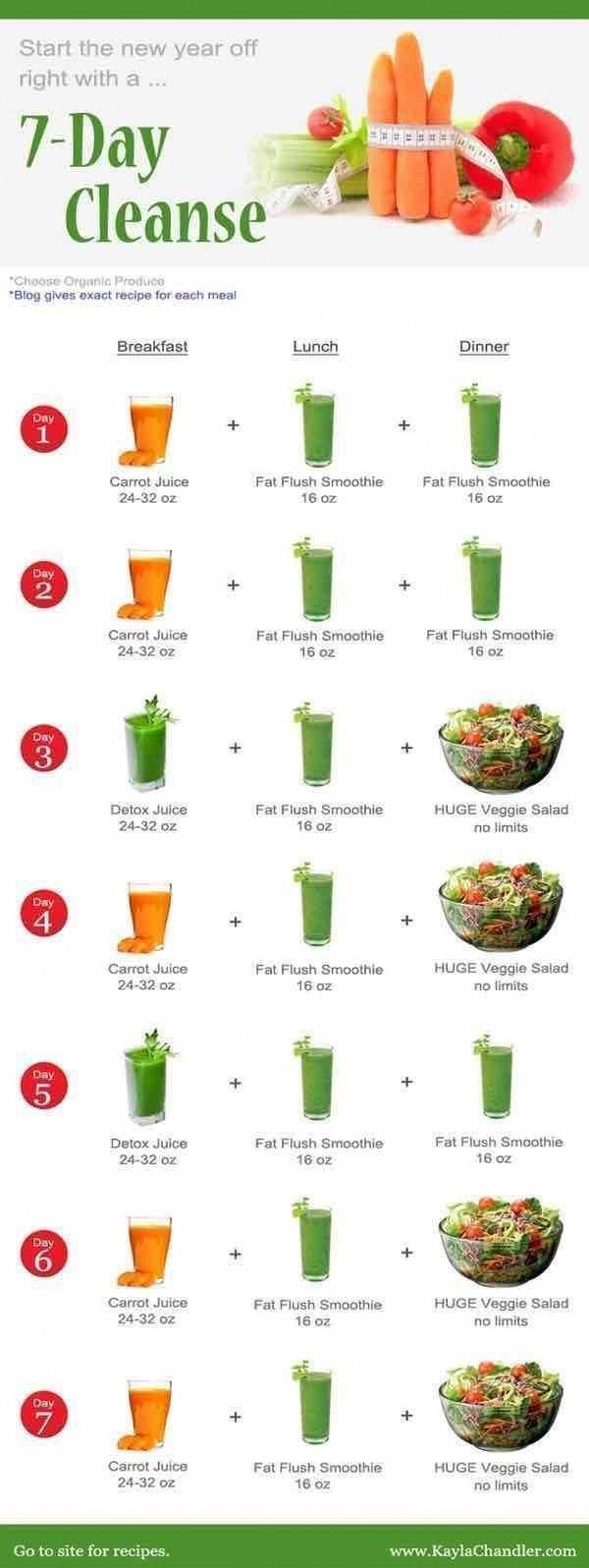 Детокс-смузи: рецепты для похудения в домашних условиях, советы