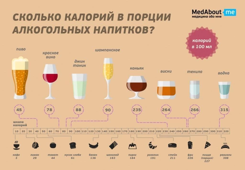 Можно ли пить кофе на диете для похудения — польза и вред напитка, как правильно пить и влияние на организм