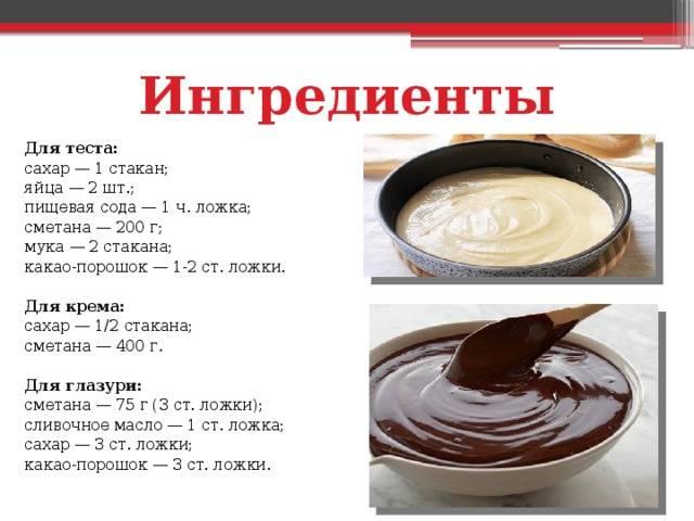 Как сделать шоколадную помадку из какао для торта в домашних условиях