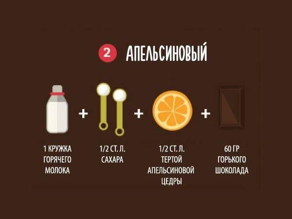 Густой горячий шоколад: 3 простых рецепта и фото