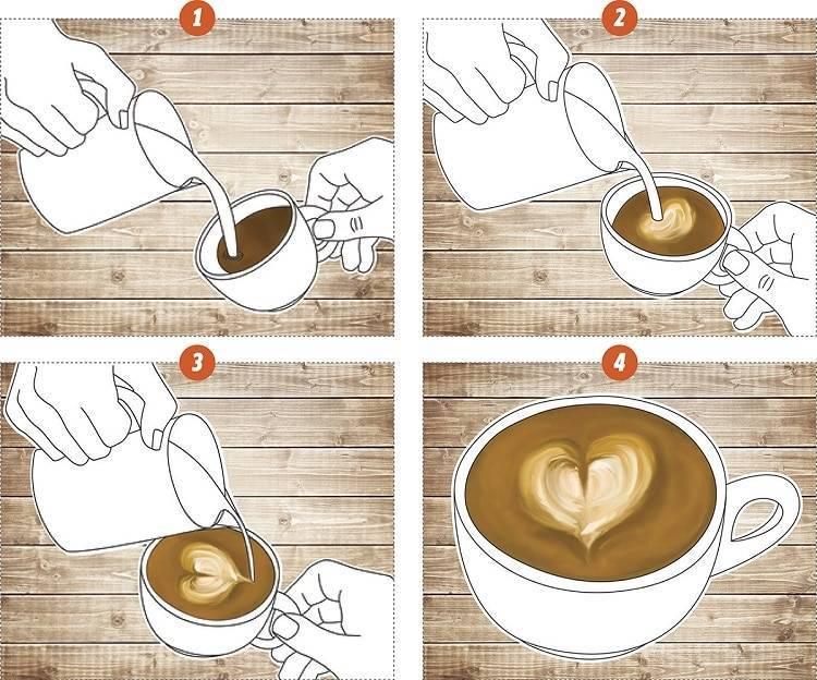 Что такое латте-арт или как сделать рисунки на кофейной пенке.