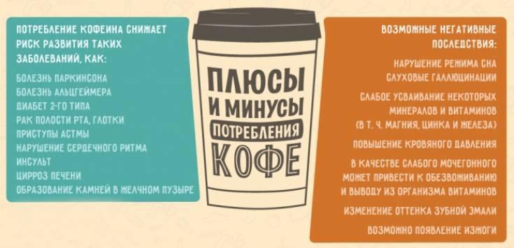 Кофе перед тренировкой в тренажерном зале: можно ли пить и за сколько времени до занятий