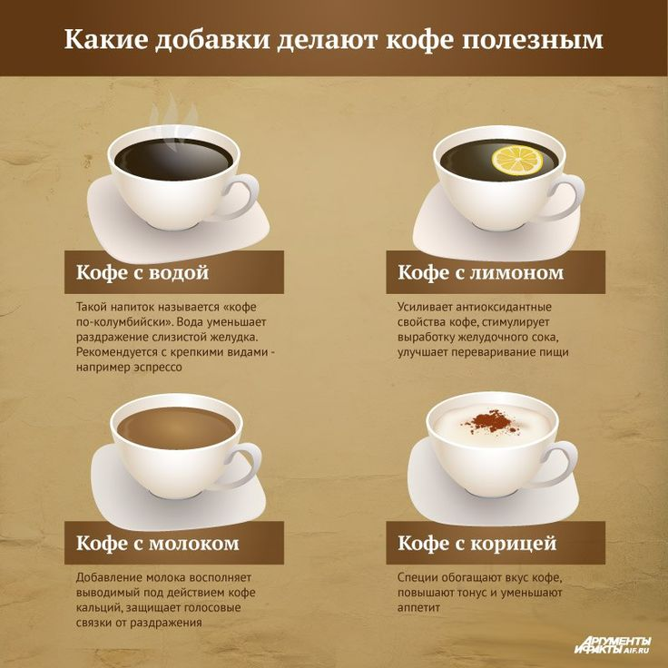 Какой кофе самый крепкий?