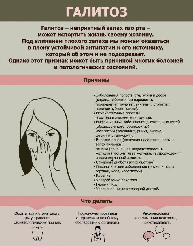 Причина какой болезни сухость во рту - устранение сиптомов и выявление источников