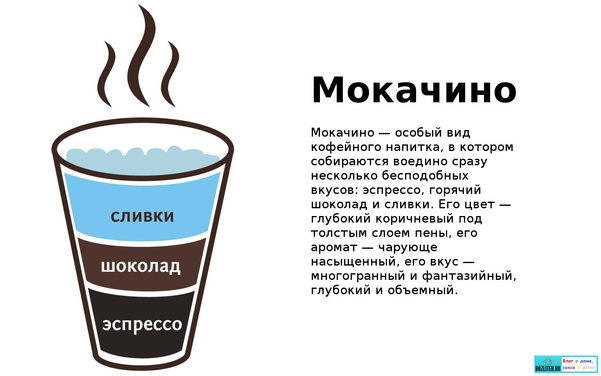 Состав и калорийность кофе: натурального и растворимого, энергетическая ценность, бжу
