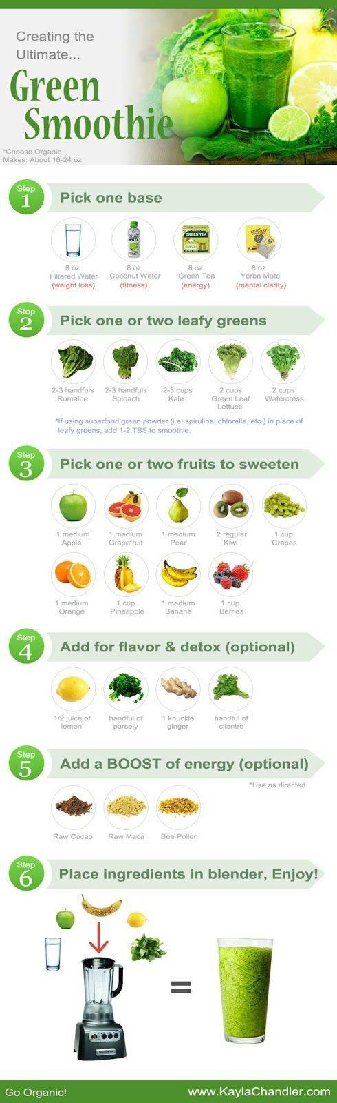 Как приготовить зеленый смузи со шпинатом