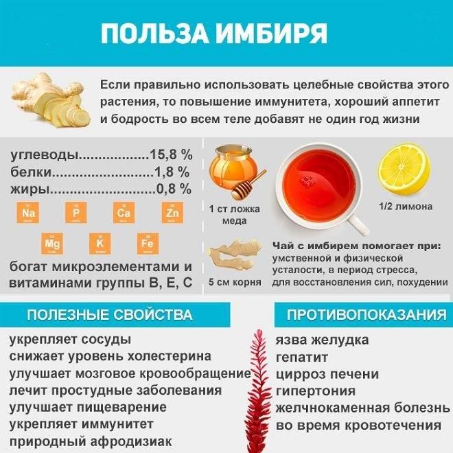 Как приготовить имбирный чай для похудения: лучшие рецепты