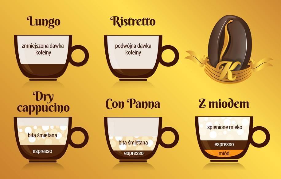 Кофе лунго: что это, рецепт, как подают. видео