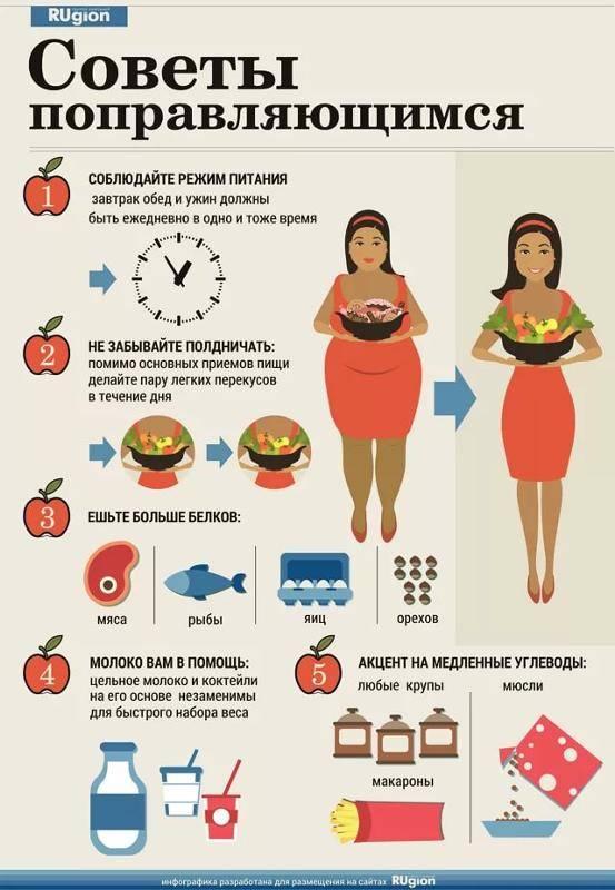 От кофе худеют или толстеют