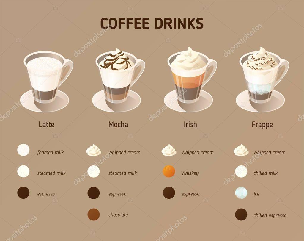 Что такое кофе фраппе и как его приготовить