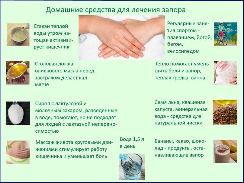 Слабительные средства для похудения, очищения кишечника: список, можно ли похудеть на них в домашних условиях