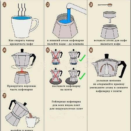 Гейзерные кофеварки. как они устроены и какие бывают.