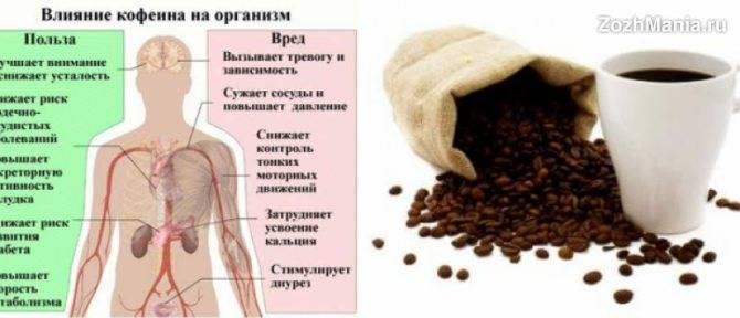 Польза молотого кофе для организма