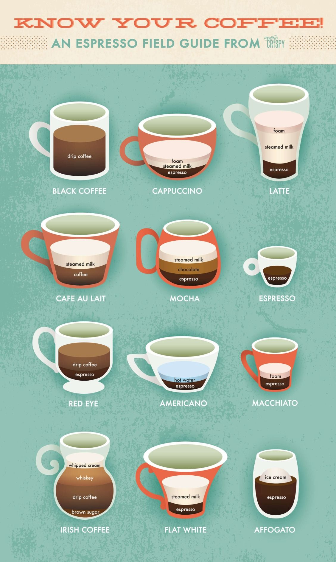 Кофе капучино - что это такое и как приготовить в домашних условиях классический или с шоколадом с фото