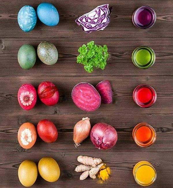 Как покрасить яйца на пасху 2021 года своими руками в домашних условиях