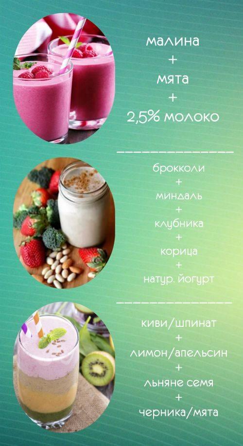 Рецепты смузи для правильного питания