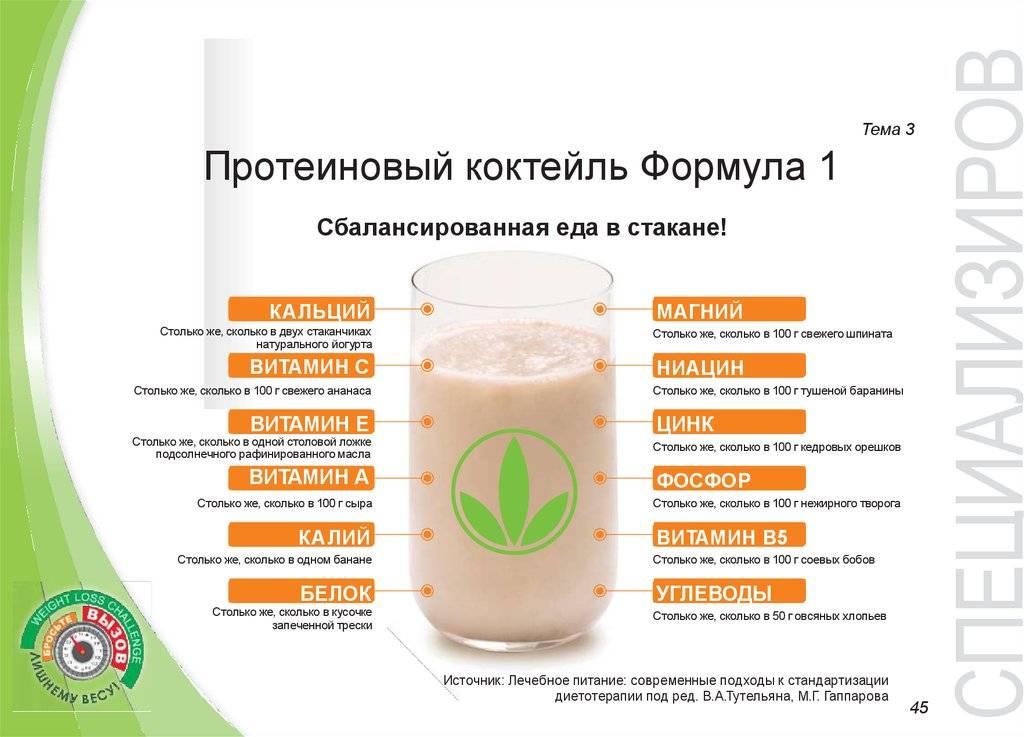 Как кофе помогает сбросить лишний вес: все, что вам нужно знать