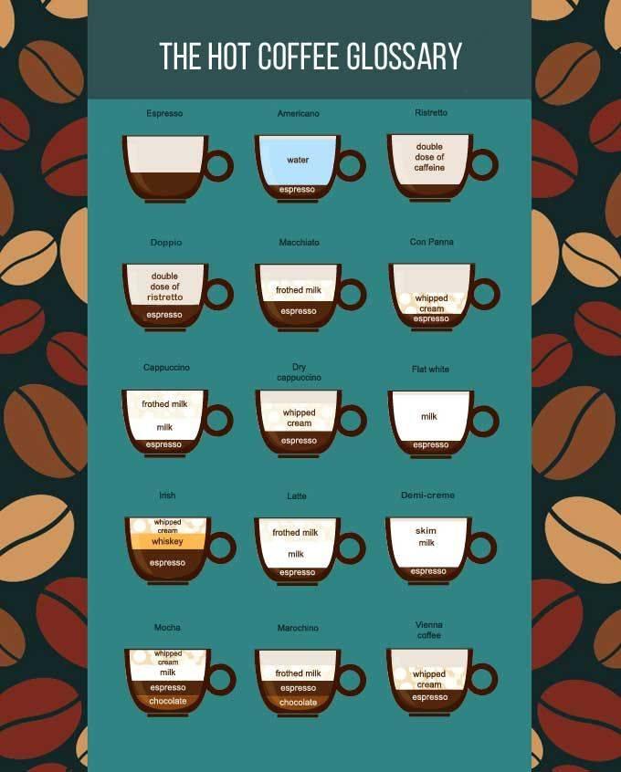 Что такое кофе кона: где его купить и как паравильно выбрать?