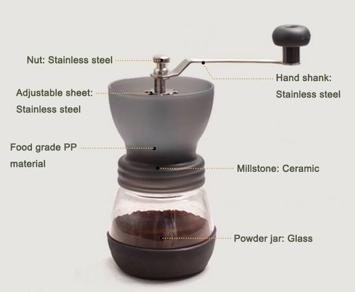 Рейтинг лучших ручных механических кофемолок в 2021 году