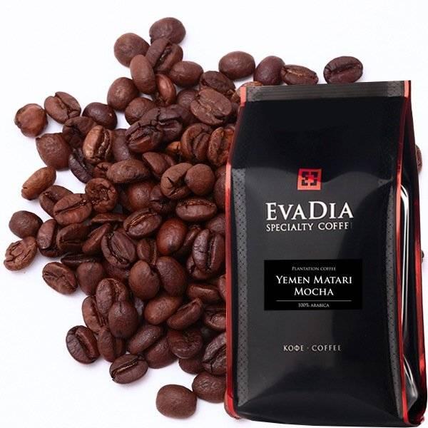 Кофе мокко (мокка): что это такое, рецепты, состав, отзывы