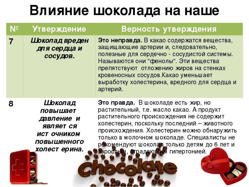 Диета при повышенном холестерине, примерное меню питания при высоком холестерине у женщин - medside.ru