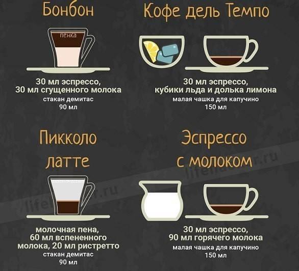 7 напитков из чая и кофе, которые взорвали мир