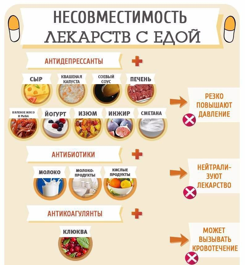 6 способов превратить любимый кофе в лекарство, полное витаминов и антиоксидантов
