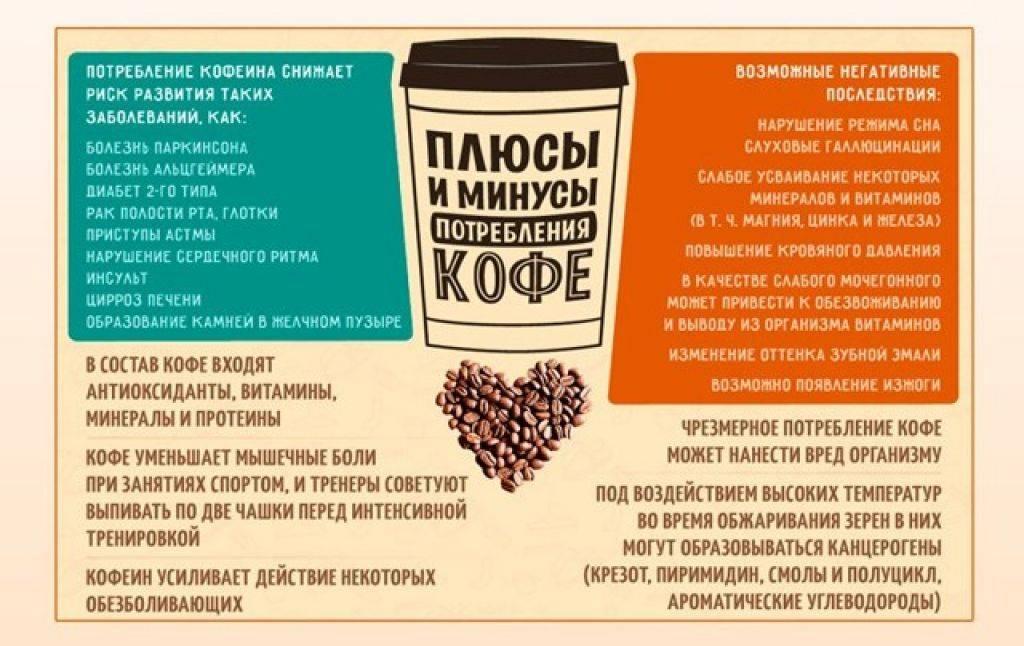 Кофе сужает или расширяет сосуды?