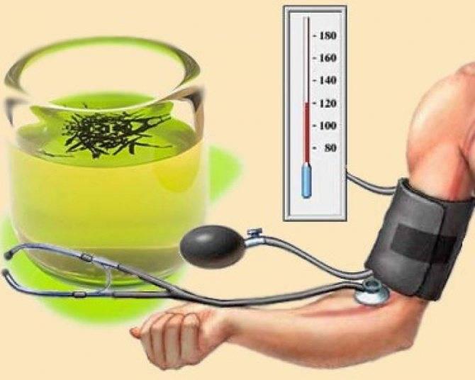 Как влияют на давление различные сорта чая?