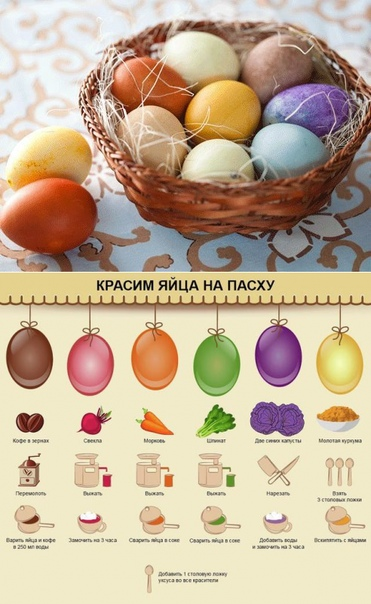 Чем покрасить яйца на пасху 2021 в домашних условиях — 50 способов украшения пасхальных яиц
