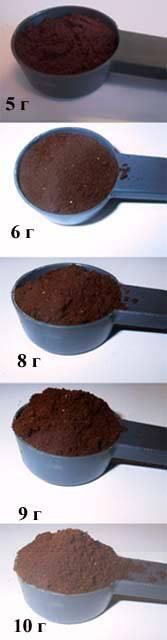Сколько грамм кофе в чайной ложке и столовой
