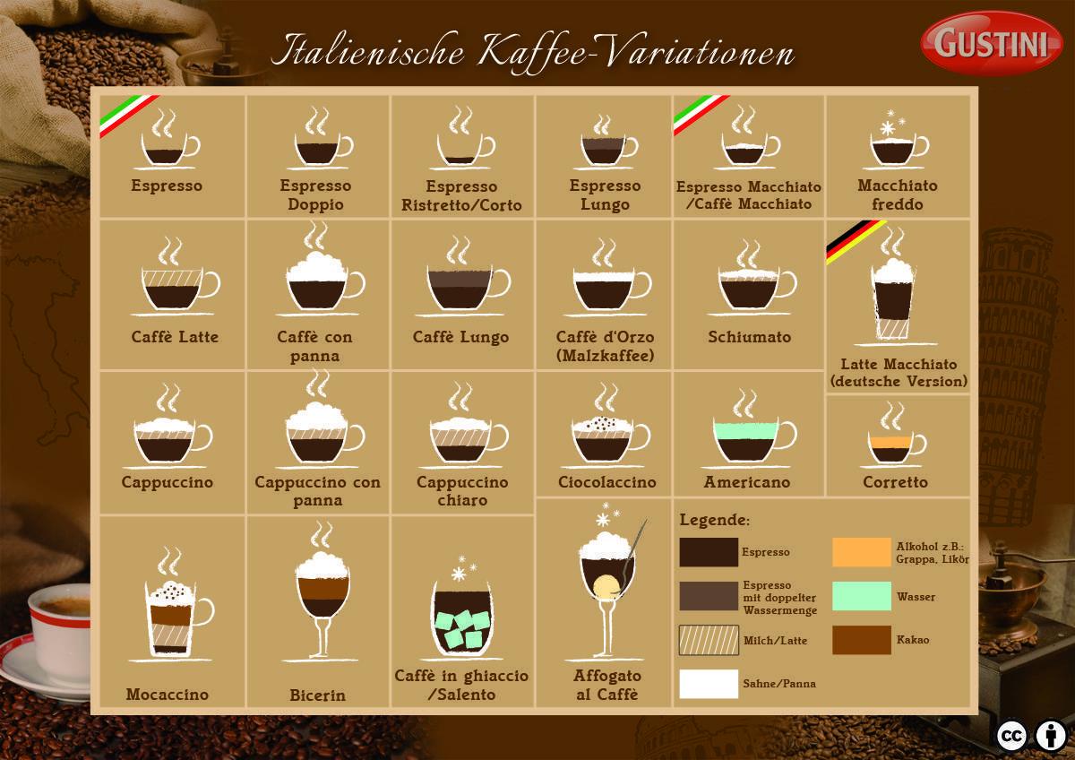 Кофе ристретто: рецепты, польза, секреты приготовления, правила подачи