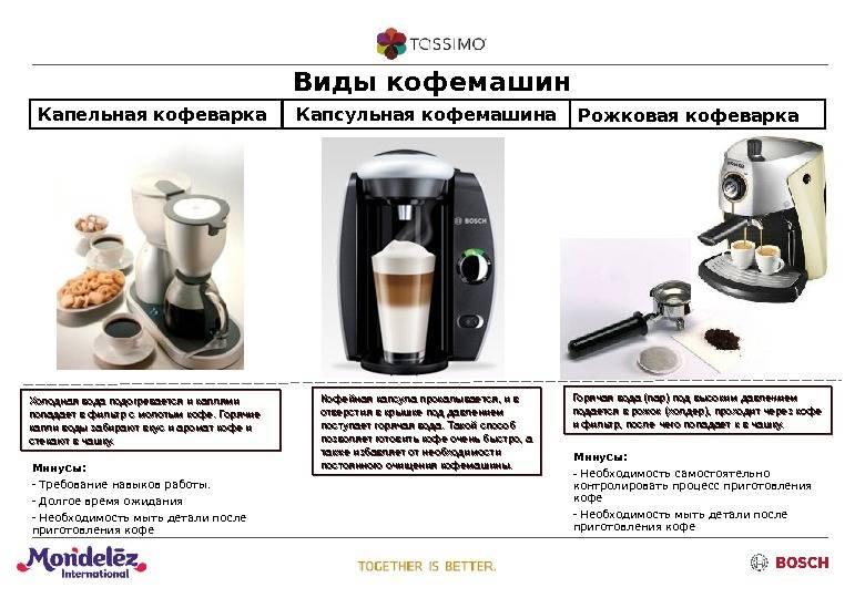 Гейзерная кофеварка bialetti (биалетти): что такое, как пользоваться, где купить, отзывы
