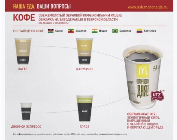 Кофе гляссе (ттк1296) технологическая карта