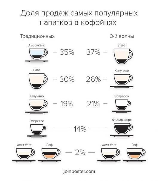 Лед из кофе для лица - все о здоровье