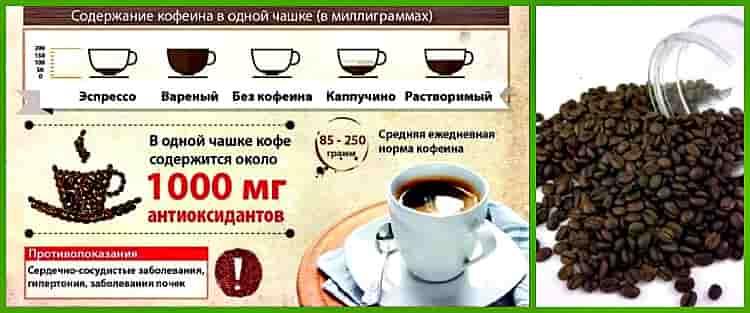 Кофеин в чае: есть ли в зеленом и черном чае кофеин и сколько