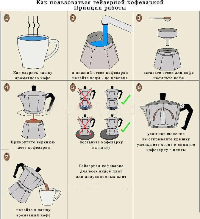 Кофе по-турецки в турке - особенности приготовления, рецепты