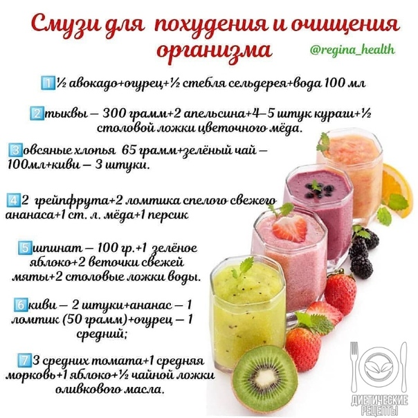 Рецепты смузи для блендера с пошаговыми фото.