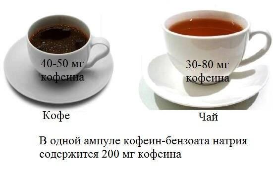 Кофеин в чае.в каком чае больше кофеина?