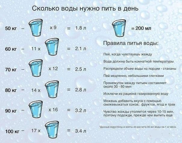 Сколько кофе можно пить в день   кофе и здоровье