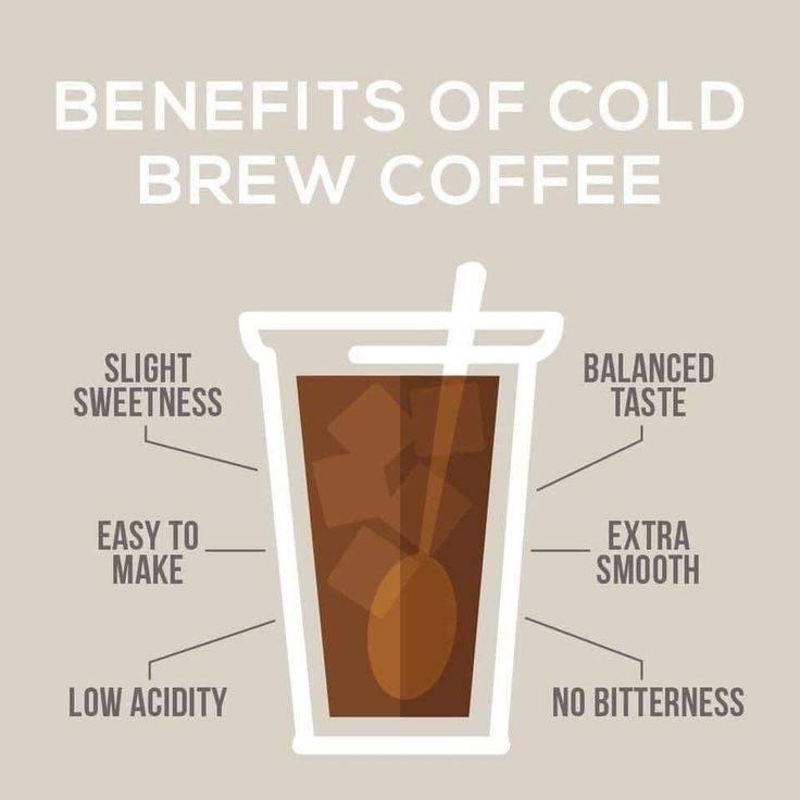 Кофе колд брю (cold brew) - рецепт, как приготовить в домашних условиях