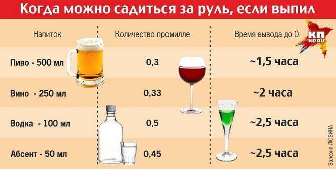 Сколько алкоголя в квасе: алкогольный это напиток или нет, количество оборотов в домашнем квасе