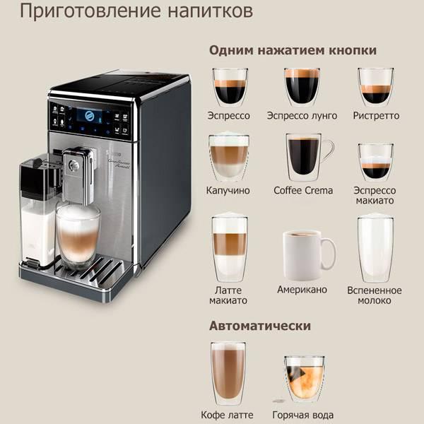 Чем отличается кофемашина от рожковой кофеварки