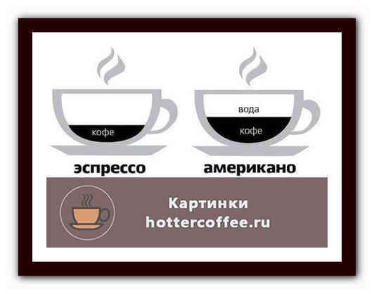 Отличия в приготовлении кофе американо и эспрессо