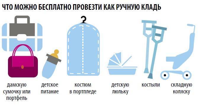Правила провоза жидкости в самолете