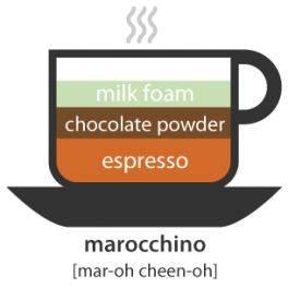 Кофе по-швейцарски – 6 рецептов приготовления