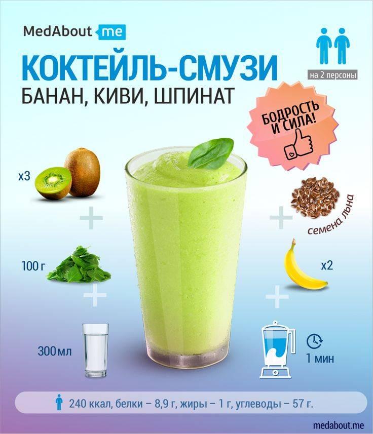 Смузи для похудения. рецепты смузи для блендера с фото - chudo-dieta.com